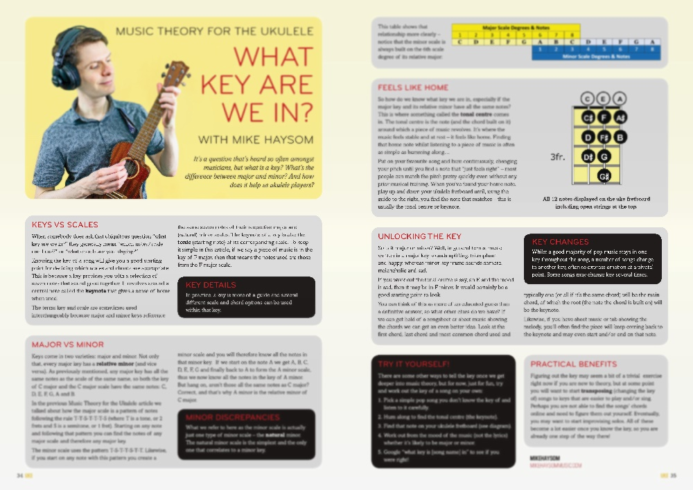 """What Key Are We In?"" – My 2nd Article in UKE Magazine."